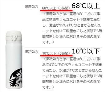 スタバステンレスボトルの保温効力/保冷効力