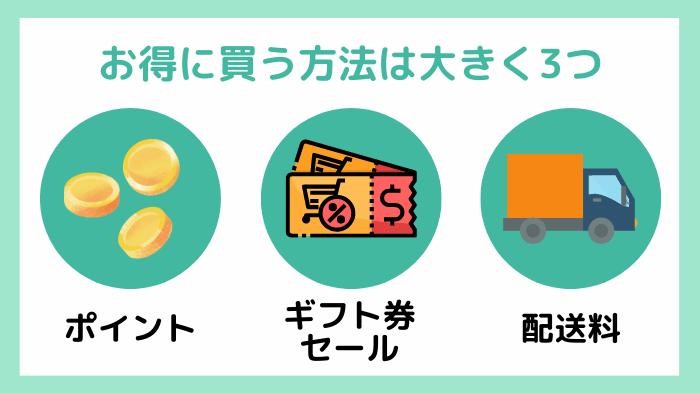 Amazonポイントを効率よく貯める方法 Amazonセールやギフト券などでお得に買う方法 配送料を節約してお得に買い物する方法