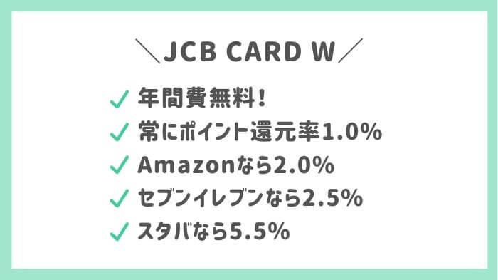 JCB CARD Wの魅力