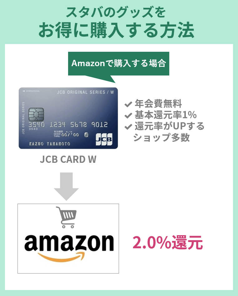 Amazonでお得に購入