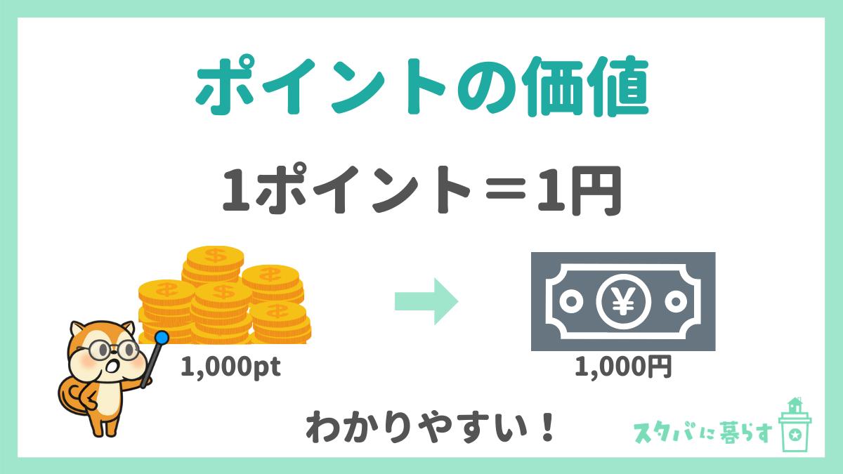 ポイントの価値|1ポイント=1円で分かりやすい