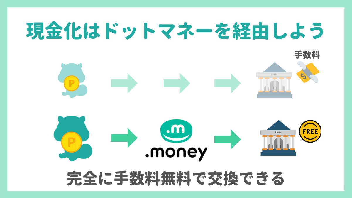 ドットマネーを経由すれば手数料無料で銀行振込ができる!