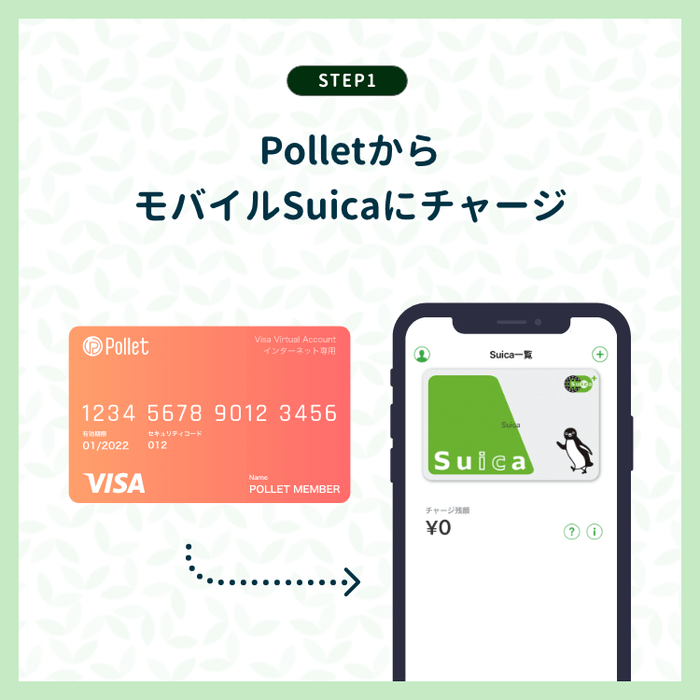 PolletからモバイルSuicaにチャージ